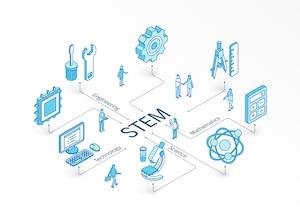 STEM isometric concept.