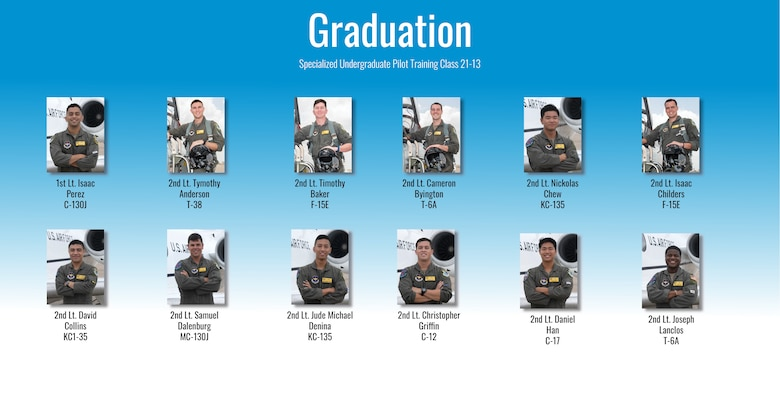 Specialized Undergraduate Pilot Training class 21-13 graduated after 52 weeks of training at Laughlin Air Force Base, Texas, July, 30, 2021. Laughlin is home of the 47th Flying Training Wing, whose mission is to build combat-ready Airmen, leaders and pilots. (U.S. Air Force graphic by Airman 1st Class David Phaff)