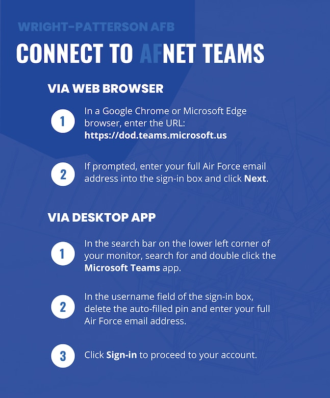 AFNet Teams: how to connect