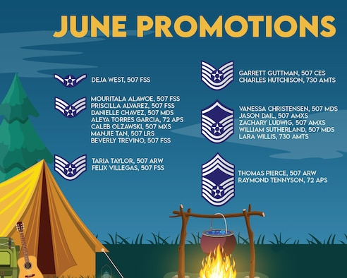 The June enlisted Promotions graphic from the 507th Air Refueling Wing at Tinker Air Force Base, Oklahoma. (U.S. Air Force graphic by Senior Airman Mary Begy)
