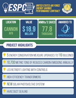 Cannon ESPC information graphic