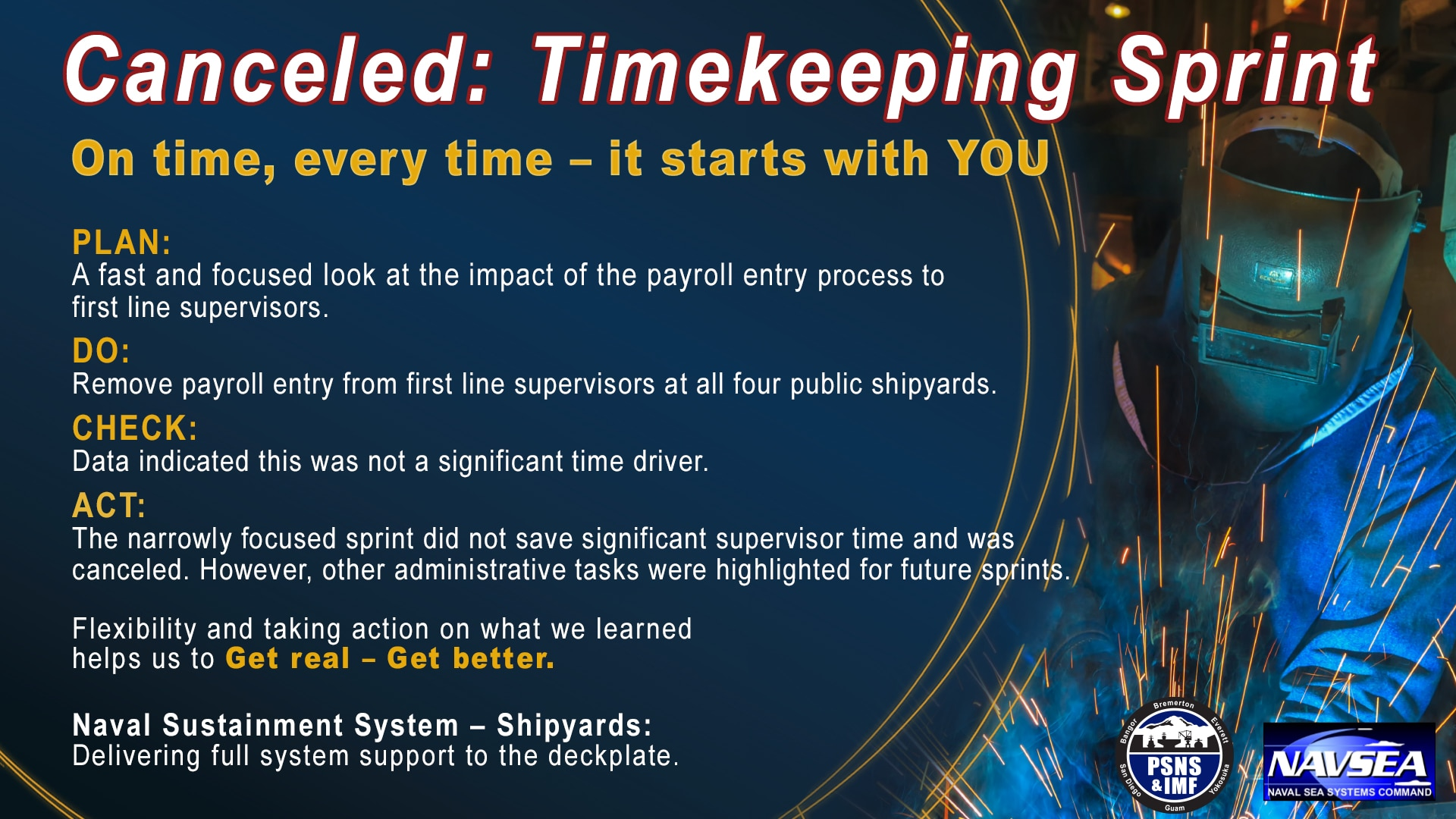 Timekeeping sprint canceled graphic (PSNS & IMF graphic by Robin Lee)