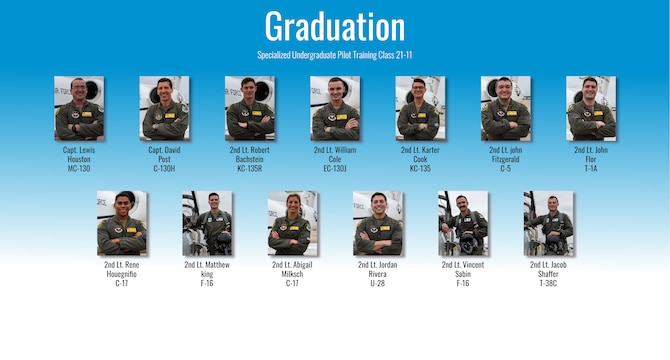 Specialized Undergraduate Pilot Training class 21-11 graduated after 52 weeks of training at Laughlin Air Force Base, Texas, Jun. 18, 2021. Laughlin is home of the 47th Flying Training Wing, whose mission is to build combat-ready Airmen, leaders and pilots. (U.S. Air Force graphic by Airman 1st Class David Phaff)