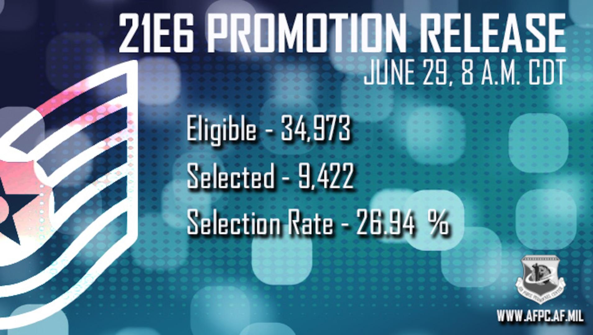 Blue Graphic announcing technical sergeant promotion statistics