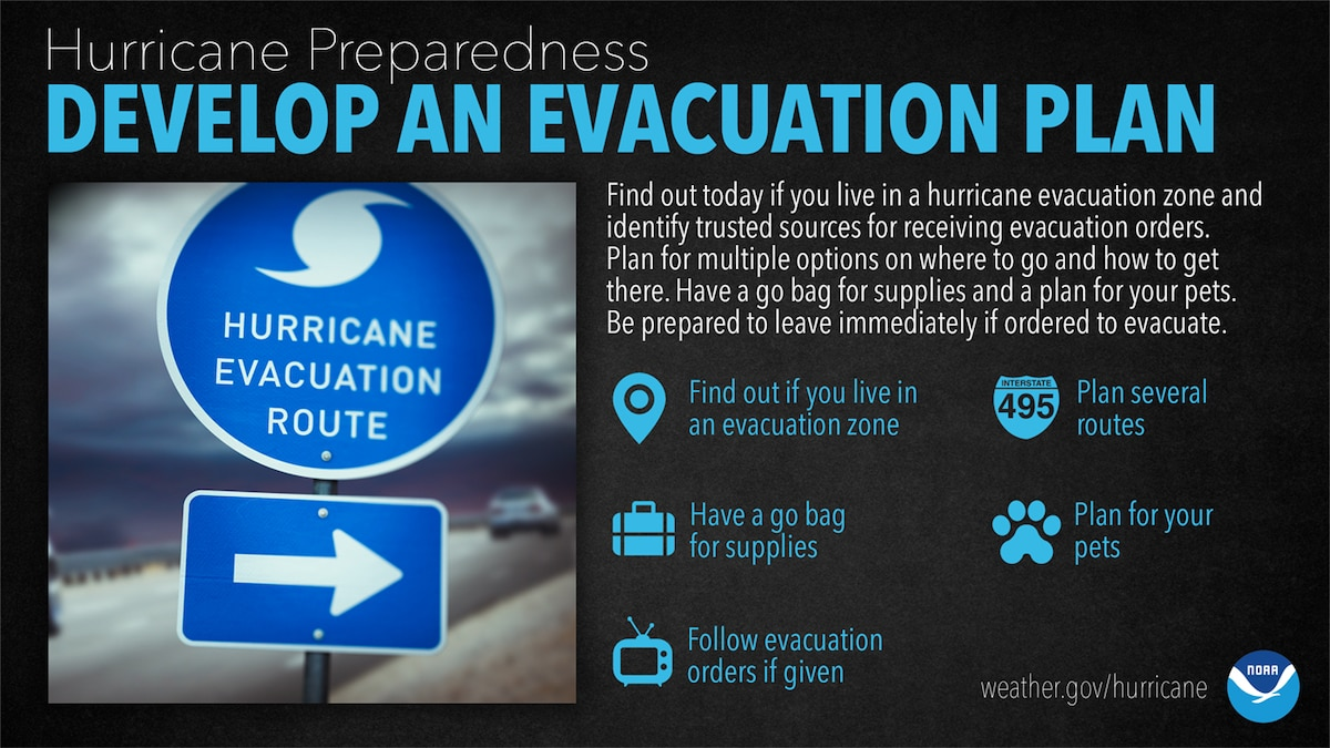 Graphic with the text: Develop an Evacuation Plan along with tips.
