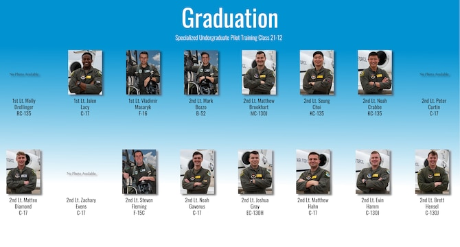 Specialized Undergraduate Pilot Training class 21-12 graduated after 52 weeks of training at Laughlin Air Force Base, Texas, July, 9, 2021. Laughlin is home of the 47th Flying Training Wing, whose mission is to build combat-ready Airmen, leaders and pilots. (U.S. Air Force graphic by Airman 1st Class David Phaff)