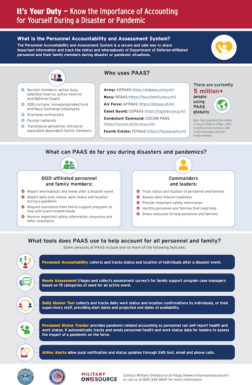 An infographic provides information about personnel accountability and disaster preparedness.