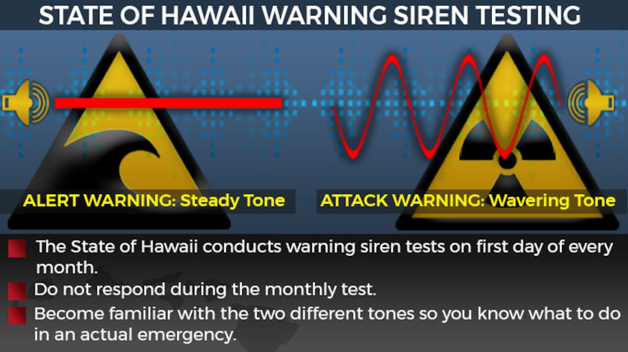 The State of Hawaii conducts emergency siren testing on the first of every month.