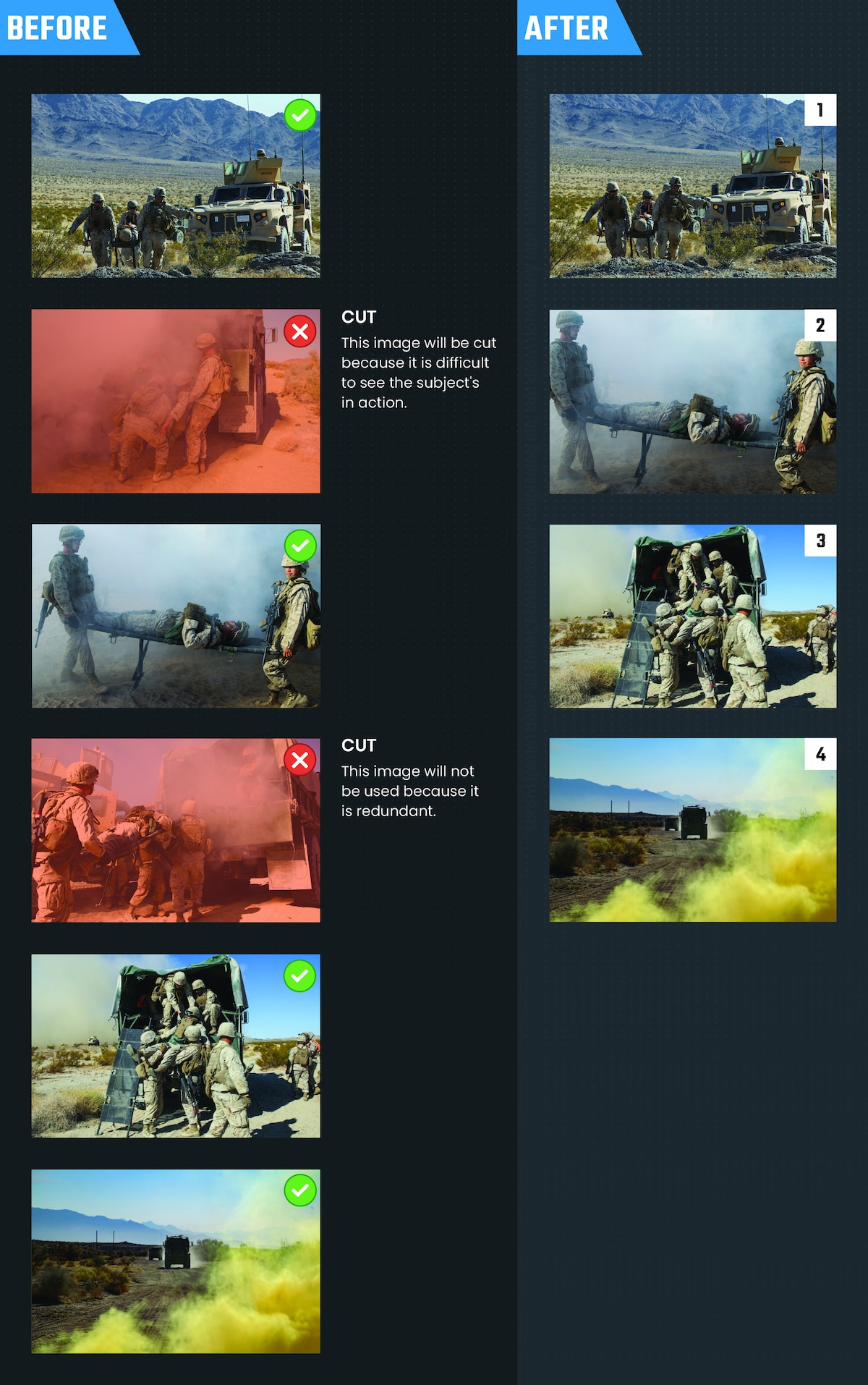 The graphic first shows the original sequence of six images, then shows the resulting sequence of four images after removing two images.