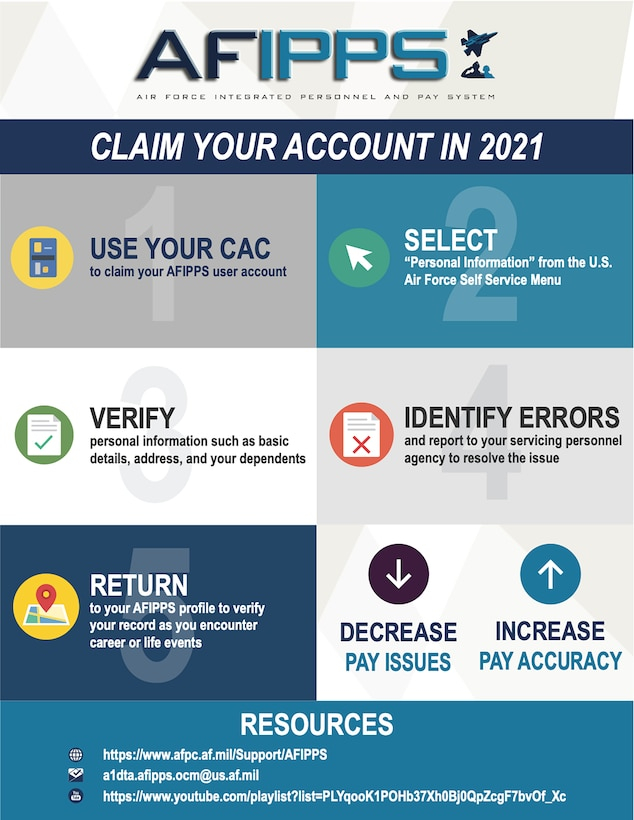 AFIPPS: Claim Your Account in 2021