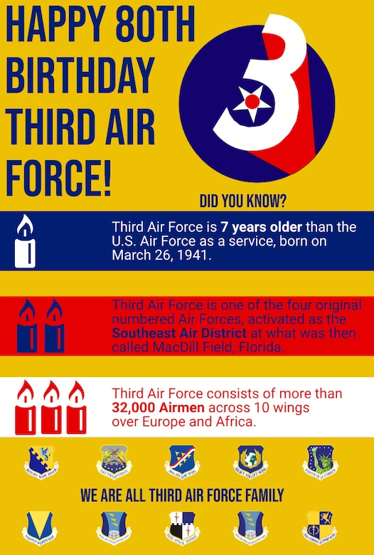 Graphic with Third Air Force historical facts