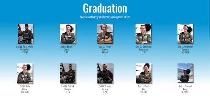Specialized Undergraduate Pilot Training class 21-09 graduated after 52 weeks of training at Laughlin Air Force Base, Texas, May. 6, 2021. Laughlin is home of the 47th Flying Training Wing, whose mission is to build combat-ready Airmen, leaders and pilots. (U.S. Air Force graphic by Airman 1st Class David Phaff)