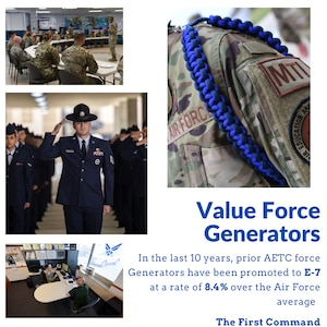 Graphic containing images of Force Generators along with text that contains statistical averages of Force Generators' promotion rates.