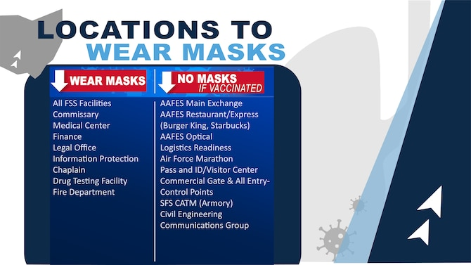May 2021 Mask Wear Update Graphic (Air Force graphic by Darius Parker)
