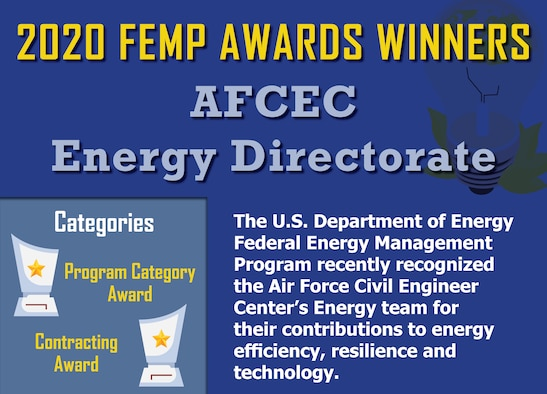 Graphic for two 2020 FEMP awards to the Air Force Civil Engineer Center