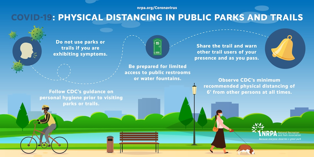 An infographic with tips for physical distancing in public parks and trails. Remember that physical distancing requirements are still in place at USACE parks and recreation areas, despite the new CDC guidelines for vaccinated individuals.