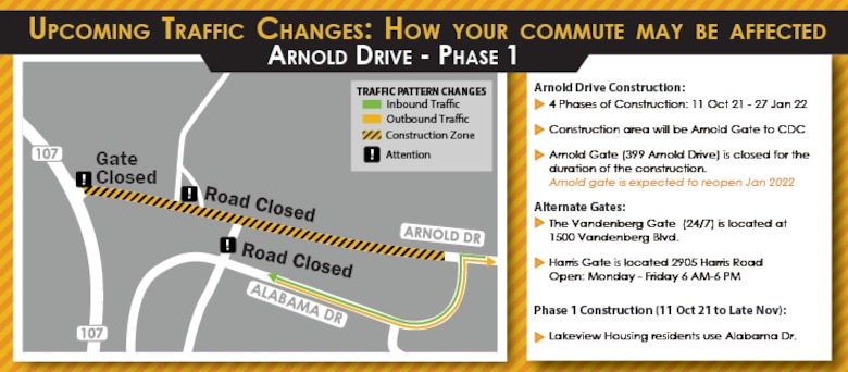 Graphic showcasing details regarding the Arnold Gate closure