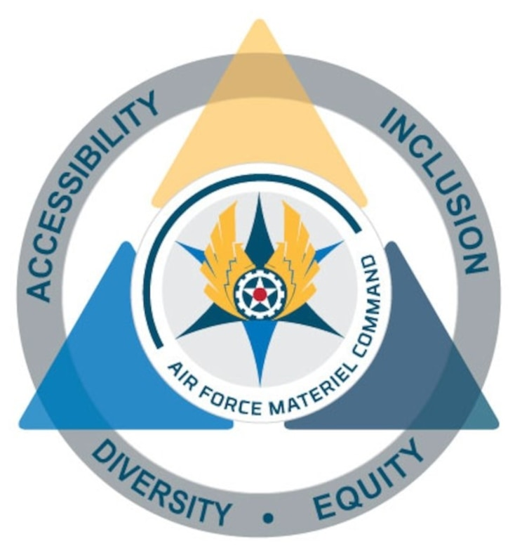 Graphic shows the logo for the Diversity, Equity, Inclusion and Accessibility Office with the words in a circle around a triangle with the AFMC logo.