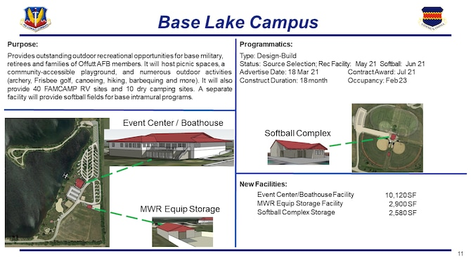 Graphic showing plans and future layout for Base Lake Campus flood reconstruction. Shows layout for boathouse, event center and a softball complex.