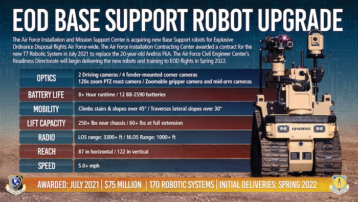 Graphic of the new T7 EOD robot