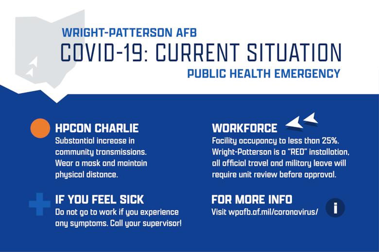 HPCON Charlie with a Public Health Emergency