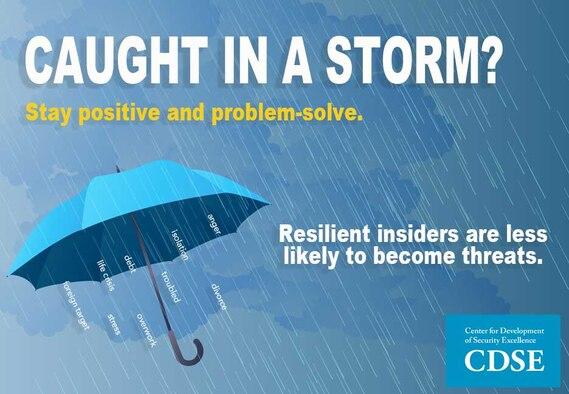 Graphic of Prevention Assistance Prevention program umbrella