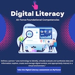 Air Force Foundational Competencies Digital Literacy Graphic with the definition of what a digital literacy is