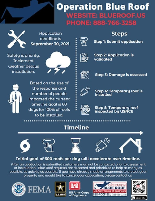 Operation Blue Roof Infographic for Hurricane Ida