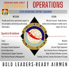 A graphic on the mission of the 375th Operations Support Squadron. (U.S. Air Force graphic by Senior Airman Shannon Moorehead)