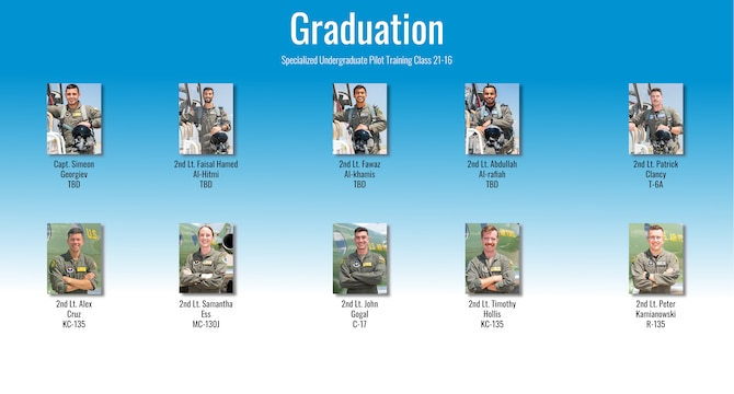 Specialized Undergraduate Pilot Training class 21-16 graduated after 52 weeks of training at Laughlin Air Force Base, Texas, Oct, 1, 2021. Laughlin is home of the 47th Flying Training Wing, whose mission is to build combat-ready Airmen, leaders and pilots. (U.S. Air Force graphic by Senior Airman David Phaff)