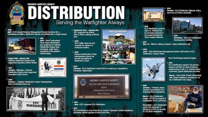 DLA Distribution celebrates 60 years of service