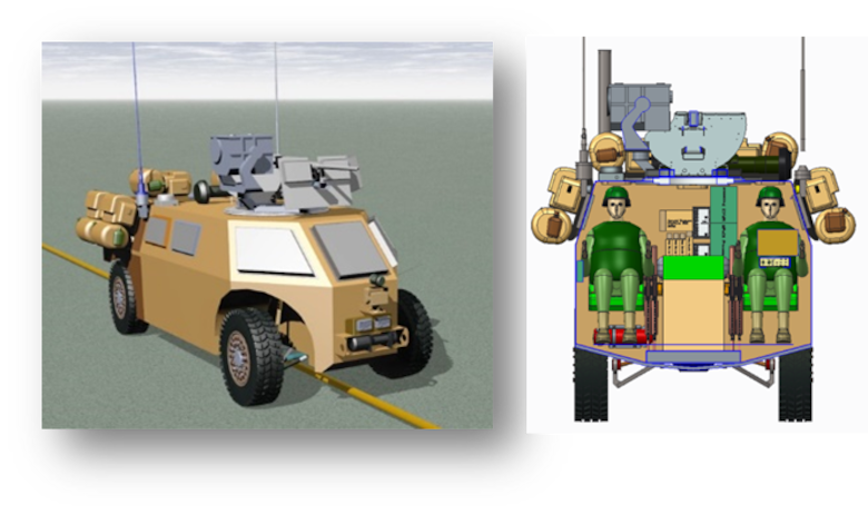 CREATE-developed ground vehicle simulations are shown.