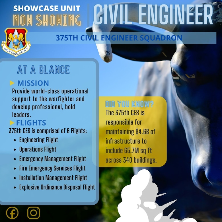 375th Civil Engineer Squadron Graphic. (U.S. Air Force graphic by Senior Airman Shannon Moorehead)