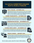 Infographic of the U.S. Naval Community College Pilot II, Phase 2A timeline. Digital art generated in Adobe Photoshop using icons, shapes, and text. This was generated Sept. 29, 2021 for the Oct. 1 start of Pilot II, Phase 2A. This graphic was intended to be shared with a press release detailing information about the USNCC's Pilot II, Phase 2A, with further release on social media channels. (U.S. Navy graphic by Chief Mass Communication Specialist Xander Gamble)