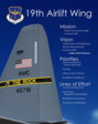 19th AW Mission, Vision and Priorities