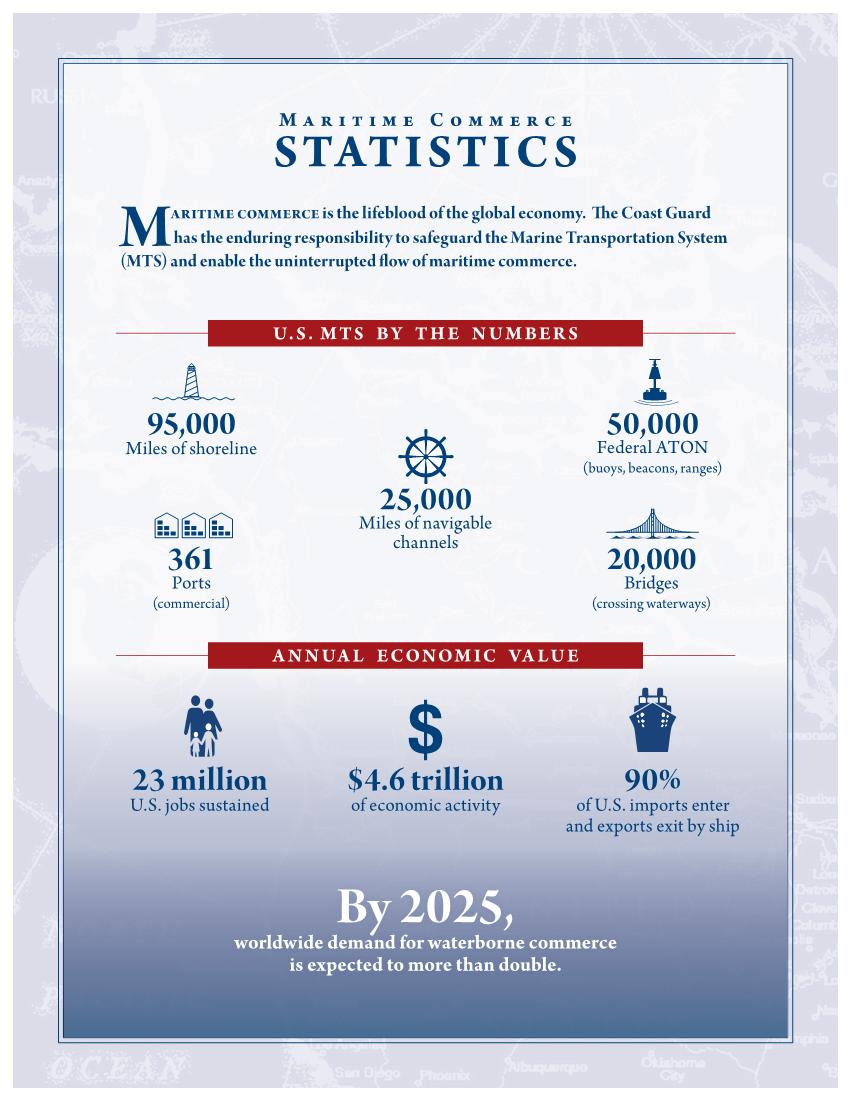 Maritime Commerce Strategic Outlook, table drop