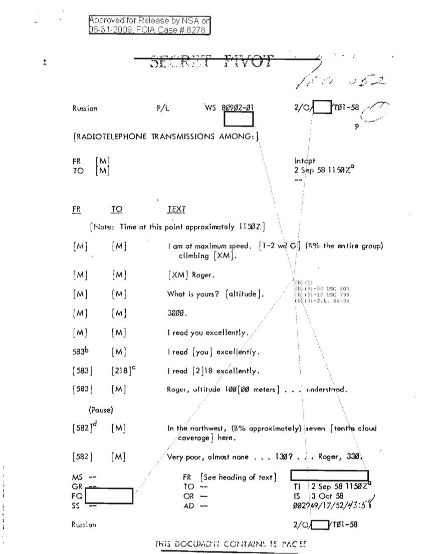 RADIOTELEPHONE_TRANSMISSIONS-RUSSIAN_PL.PDF