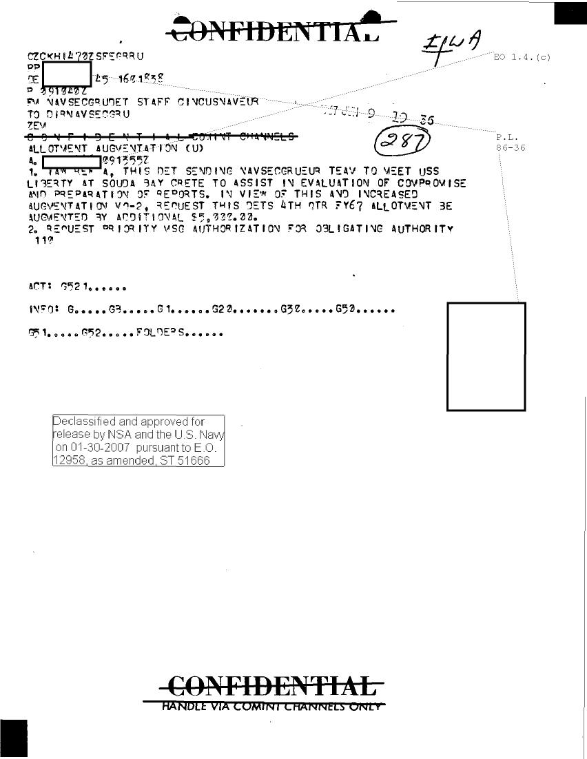 ALLOTMENT_AUGMENTATION.PDF